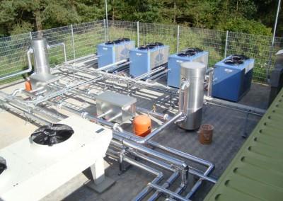 4 x 60 kW vandkøleanlæg serverrum